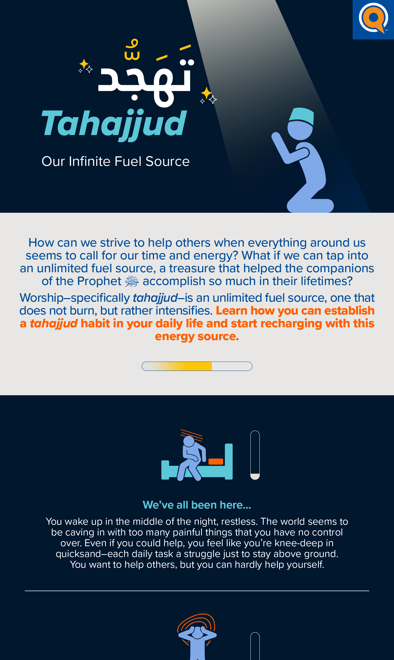 Tahajjud: Our Infinite Fuel Source | Infographic