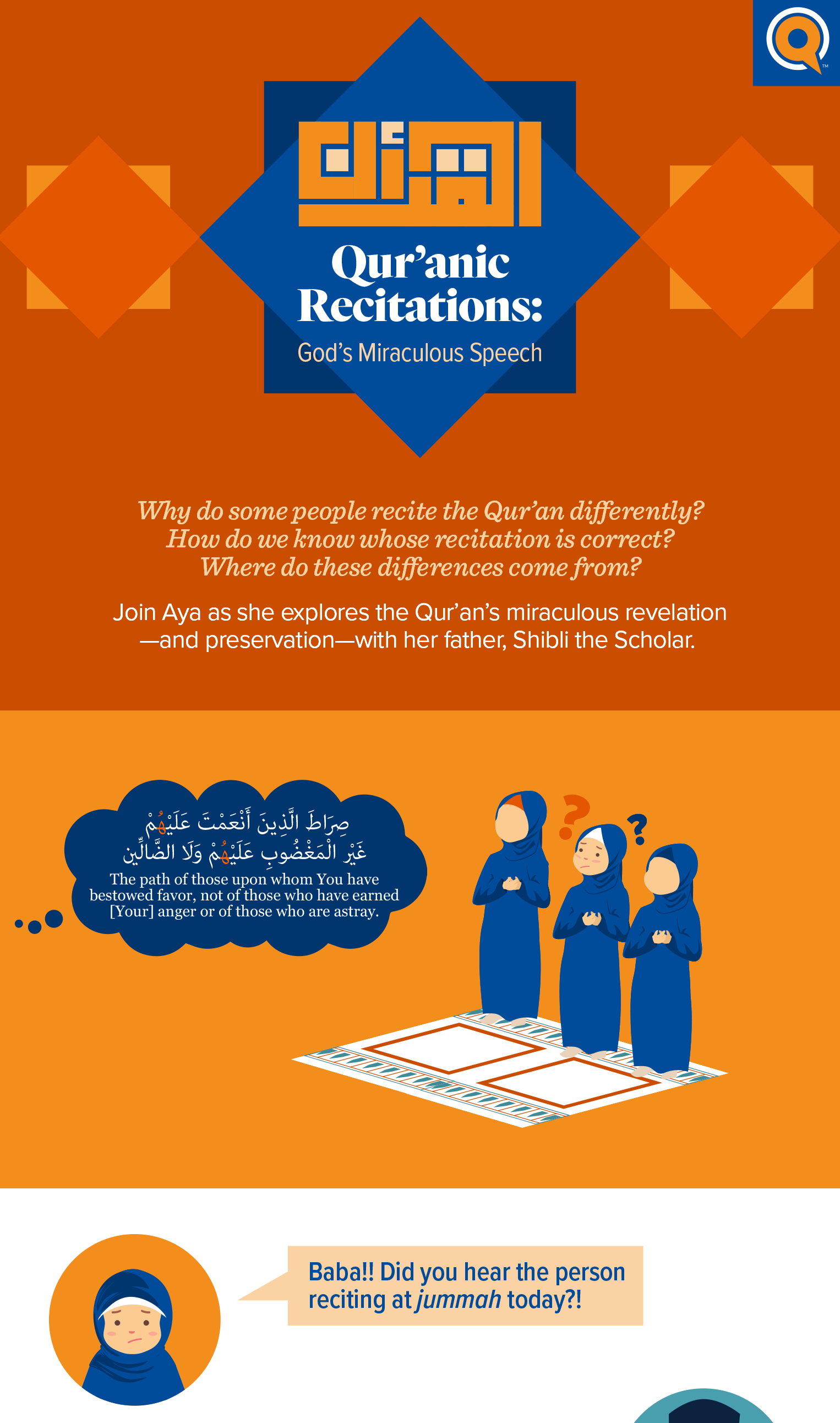 Qur'anic Recitations: God's Miraculous Speech | Infographic