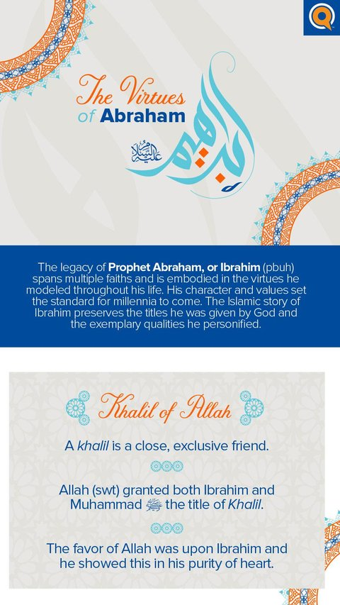 The Virtues of Abraham (as)