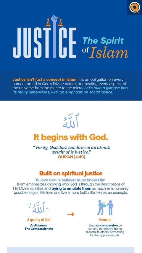 Justice: The Spirit of Islam