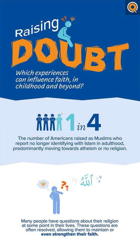 Raising Doubt